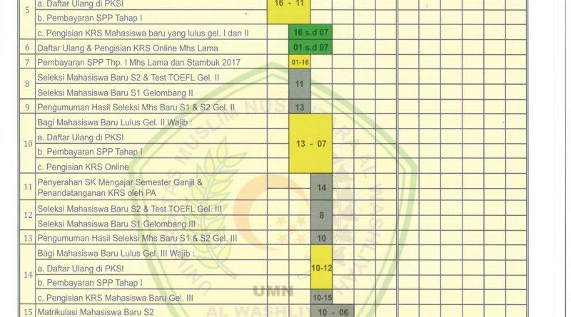 Kalender Akademik T.A 2018/2019